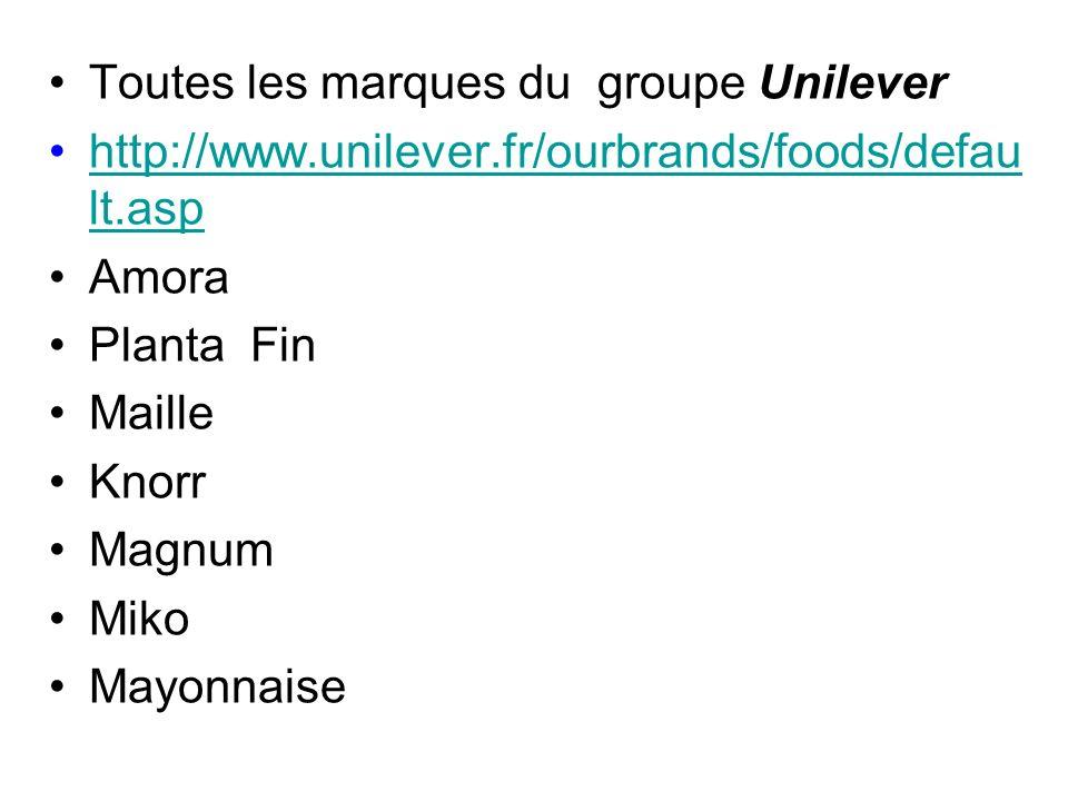 Toutes les marques du groupe Unilever
