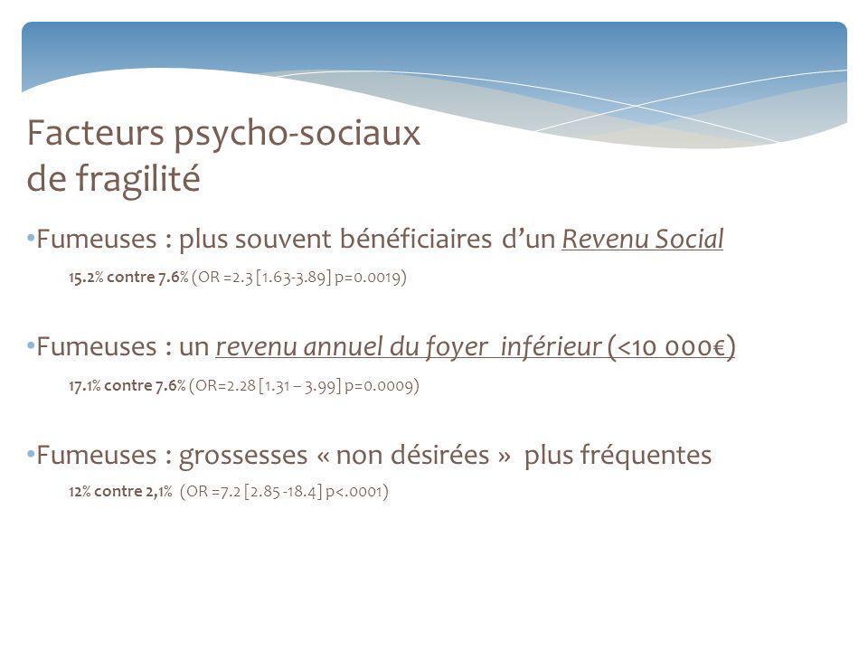 Facteurs psycho-sociaux de fragilité
