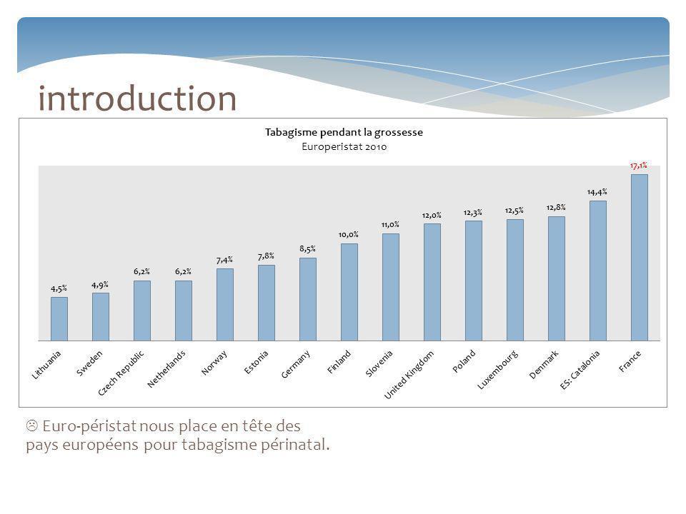introduction  CC « tabac grossesse » en 2004.  épidémiologie, outils et modalités. de prise en charge du tabagisme.