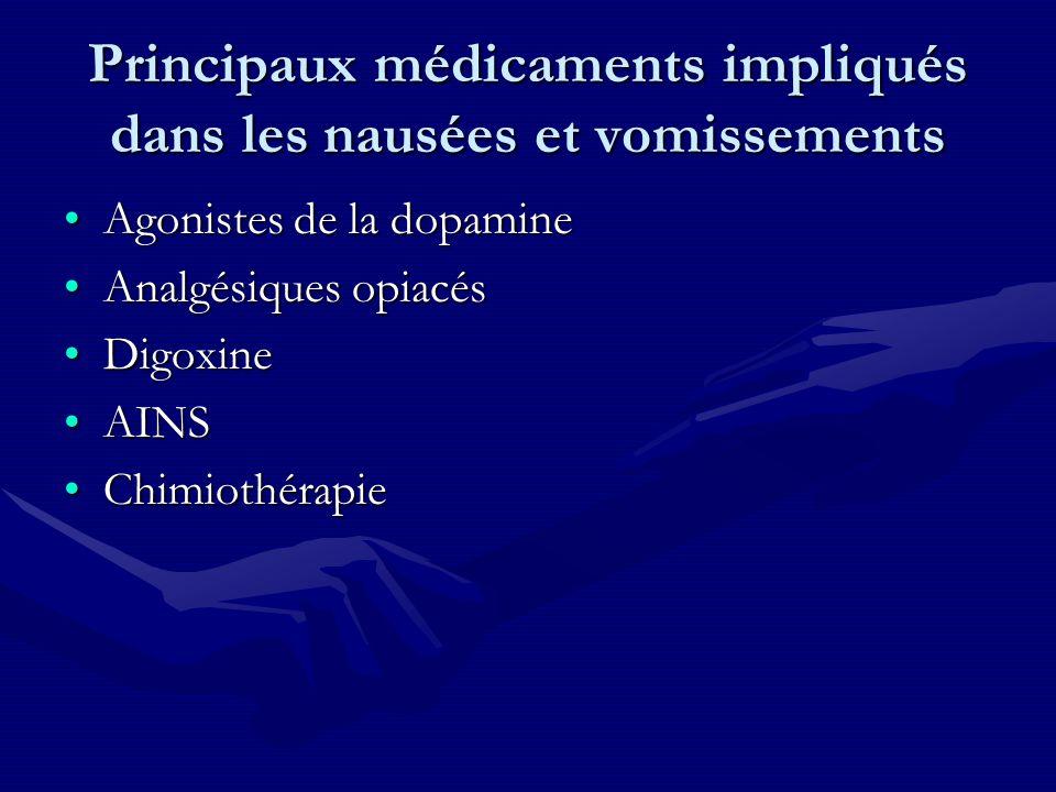 Principaux médicaments impliqués dans les nausées et vomissements