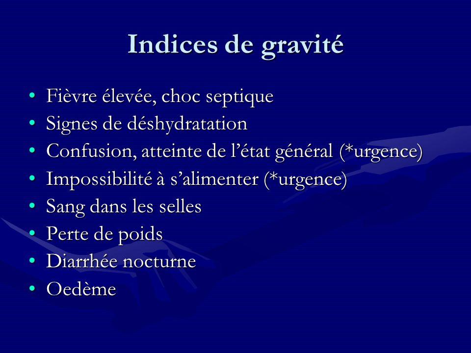 Indices de gravité Fièvre élevée, choc septique