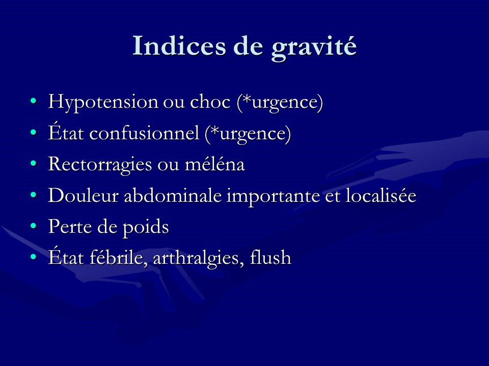 Indices de gravité Hypotension ou choc (*urgence)