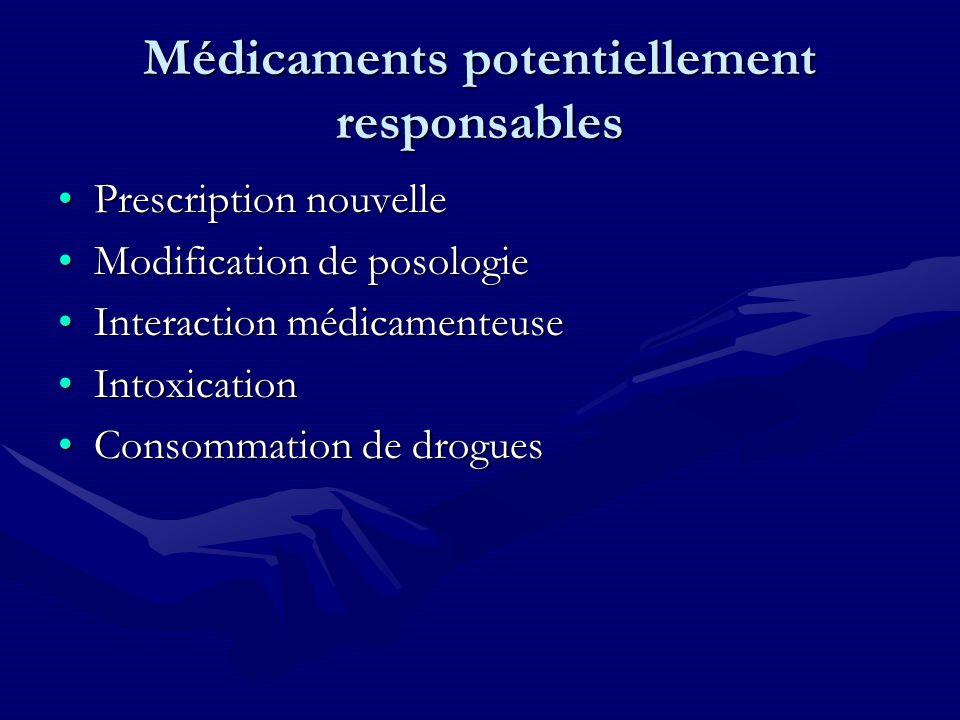Médicaments potentiellement responsables