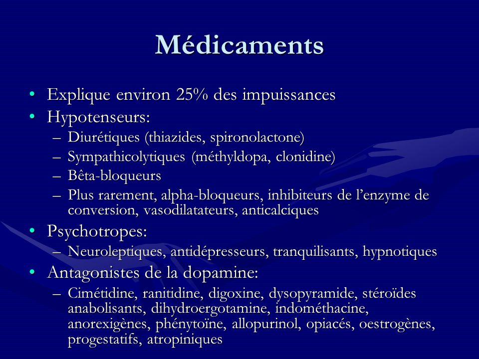 Médicaments Explique environ 25% des impuissances Hypotenseurs: