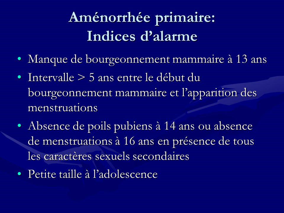Aménorrhée primaire: Indices d'alarme