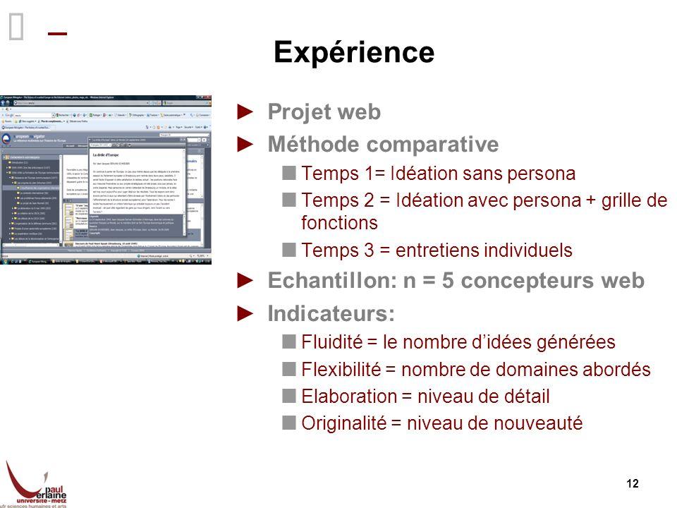 Expérience Projet web Méthode comparative