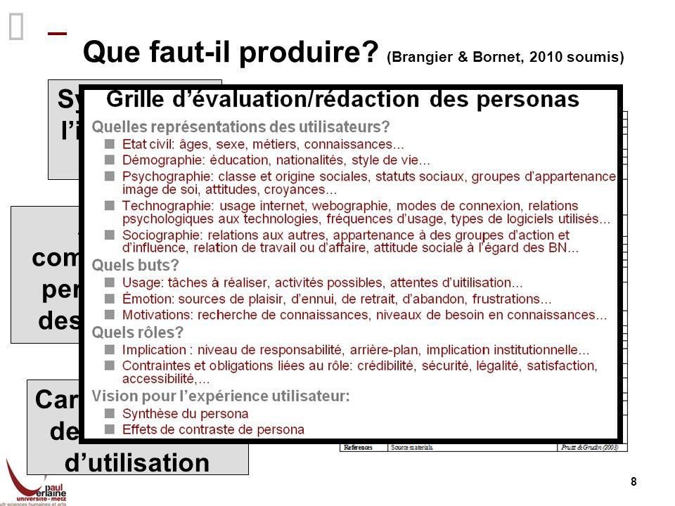 Que faut-il produire (Brangier & Bornet, 2010 soumis)