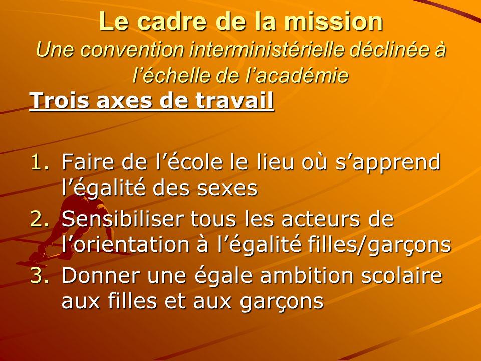 Le cadre de la mission Une convention interministérielle déclinée à l'échelle de l'académie