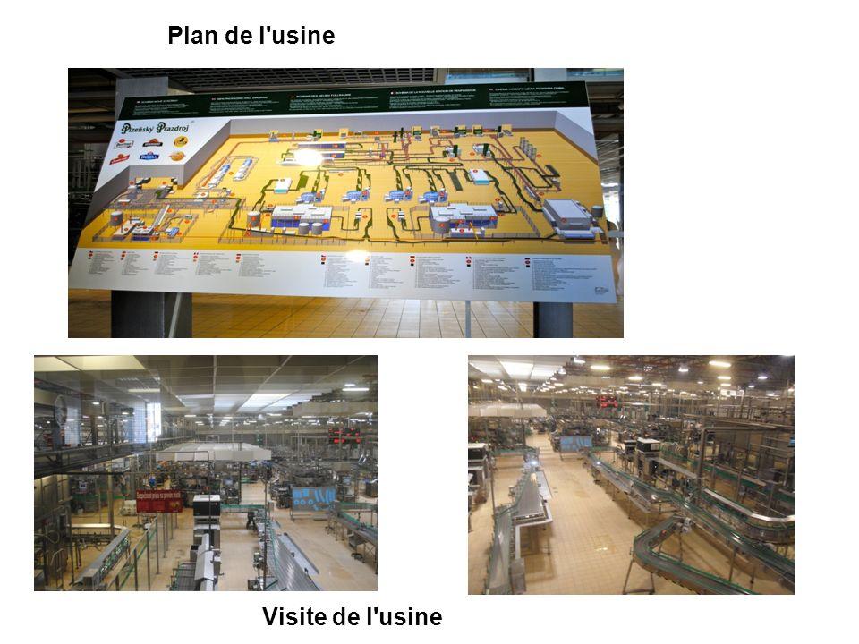 Plan de l usine Visite de l usine