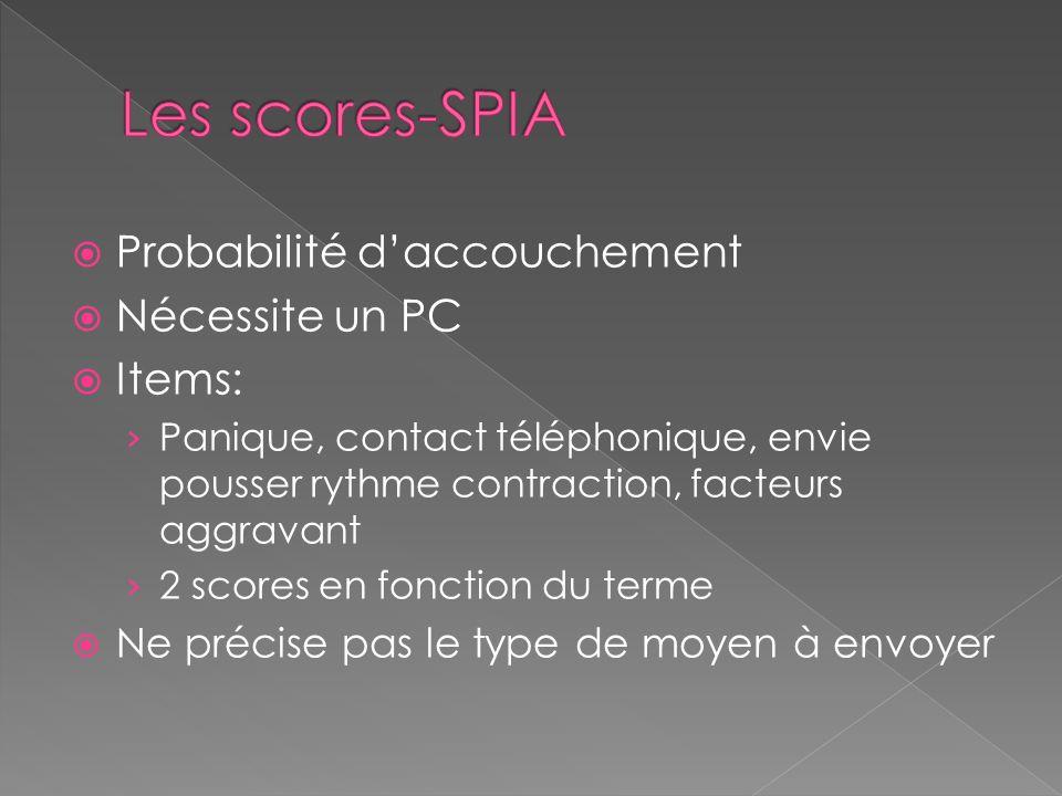 Les scores-SPIA Probabilité d'accouchement Nécessite un PC Items:
