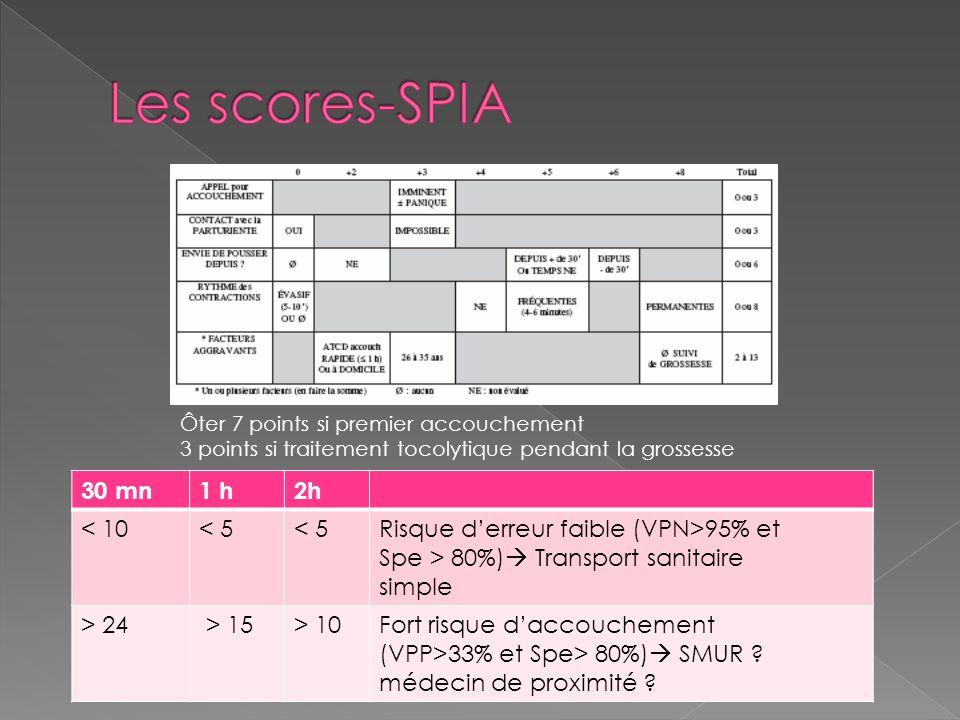 Les scores-SPIA 30 mn 1 h 2h < 10 < 5