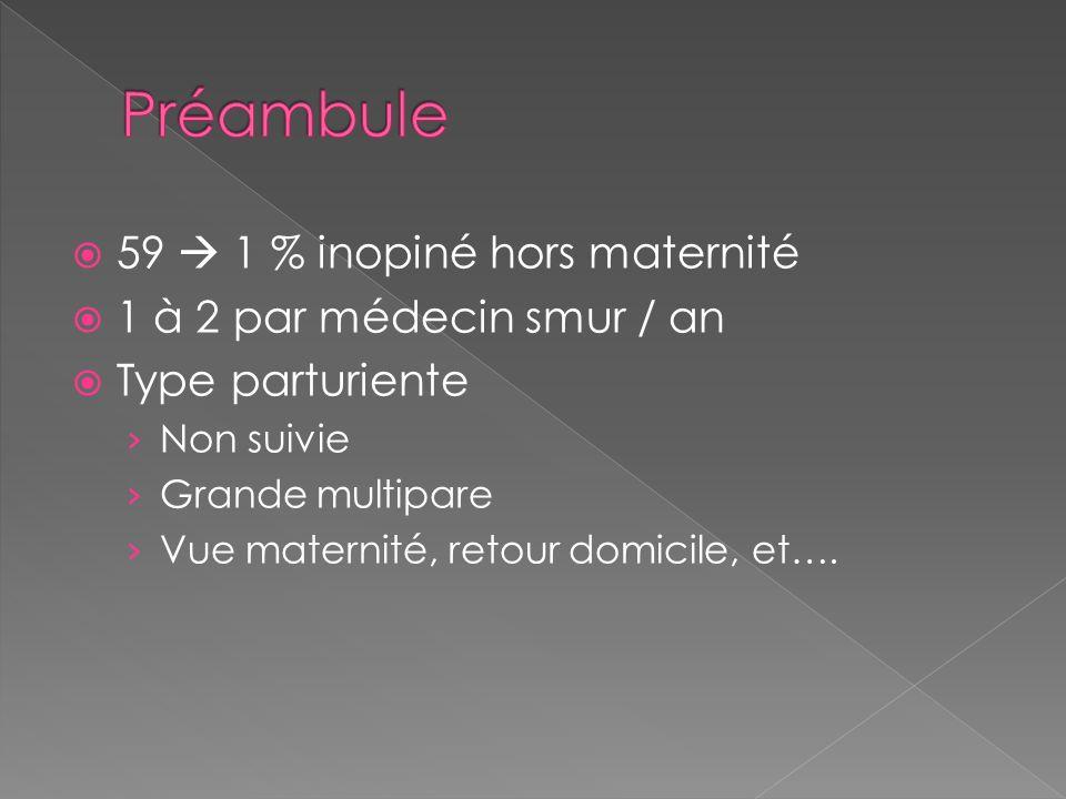 Préambule 59  1 % inopiné hors maternité 1 à 2 par médecin smur / an