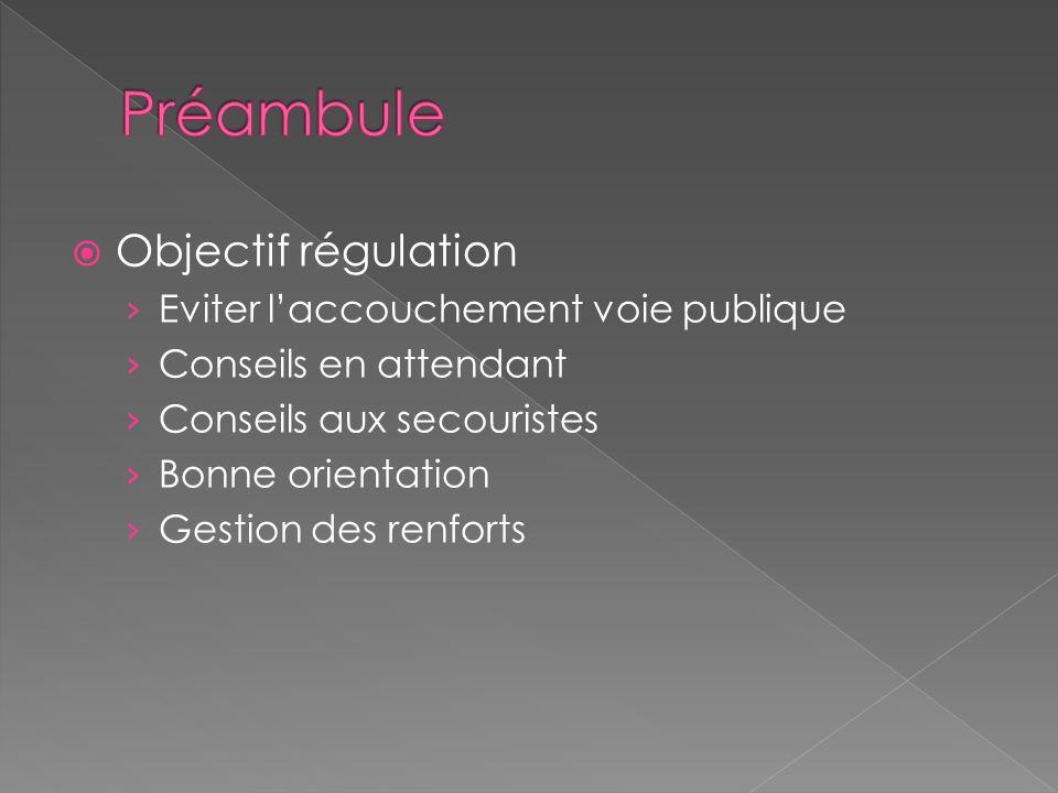 Préambule Objectif régulation Eviter l'accouchement voie publique