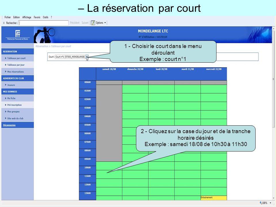 – La réservation par court