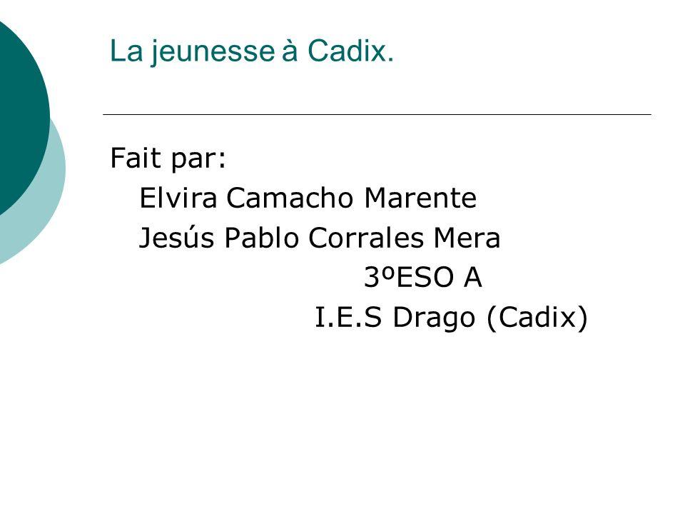 La jeunesse à Cadix. Fait par: Elvira Camacho Marente