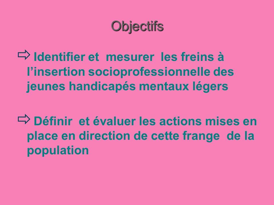 Objectifs Identifier et mesurer les freins à l'insertion socioprofessionnelle des jeunes handicapés mentaux légers.