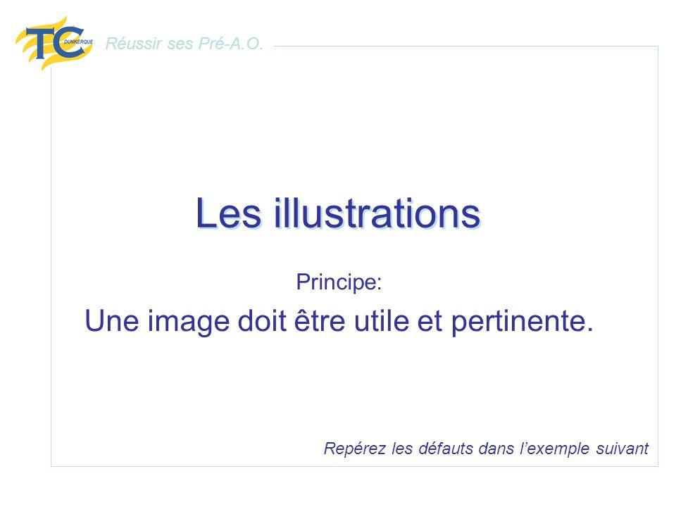 Principe: Une image doit être utile et pertinente.