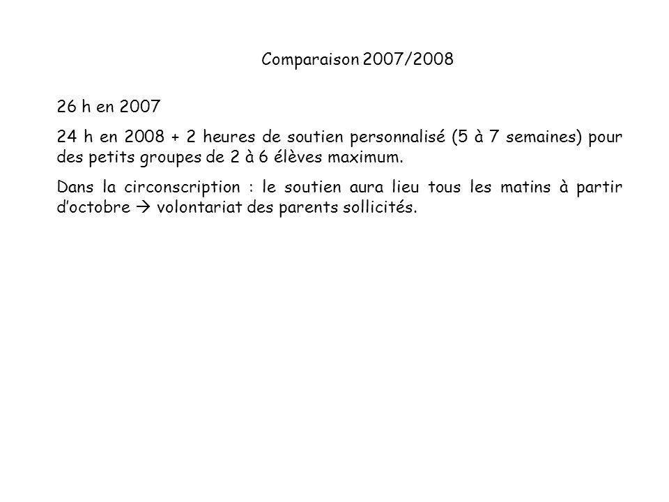 Comparaison 2007/2008 26 h en 2007.