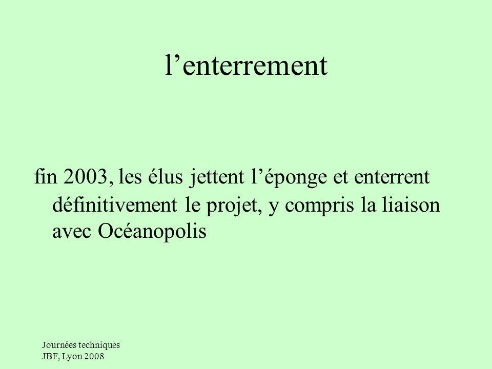 l'enterrement fin 2003, les élus jettent l'éponge et enterrent définitivement le projet, y compris la liaison avec Océanopolis.