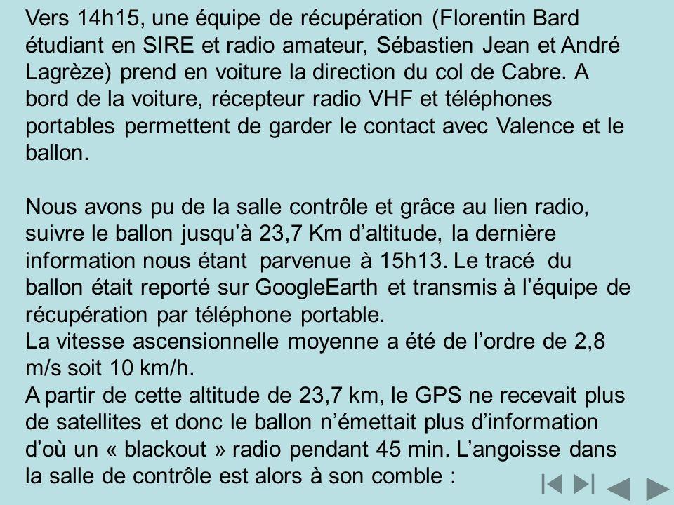 Vers 14h15, une équipe de récupération (Florentin Bard étudiant en SIRE et radio amateur, Sébastien Jean et André Lagrèze) prend en voiture la direction du col de Cabre. A bord de la voiture, récepteur radio VHF et téléphones portables permettent de garder le contact avec Valence et le ballon.
