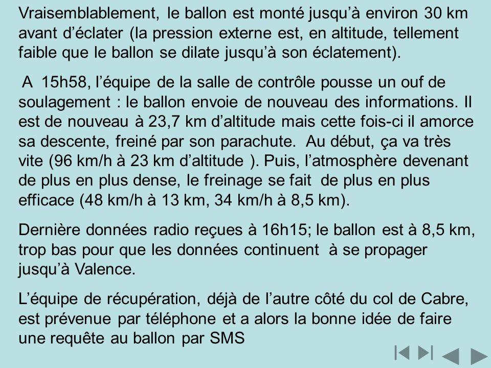 Vraisemblablement, le ballon est monté jusqu'à environ 30 km avant d'éclater (la pression externe est, en altitude, tellement faible que le ballon se dilate jusqu'à son éclatement).
