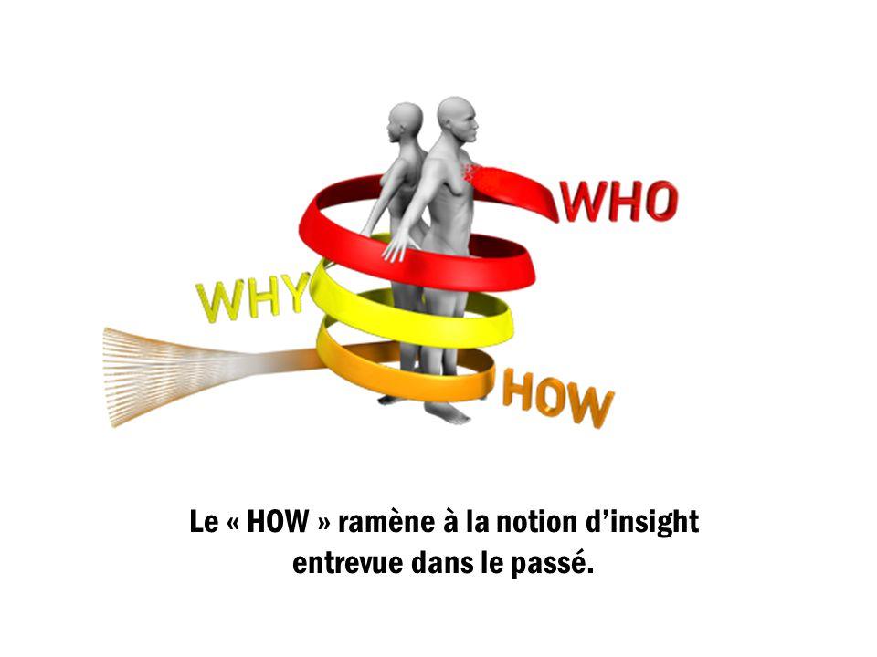 Le « HOW » ramène à la notion d'insight entrevue dans le passé.