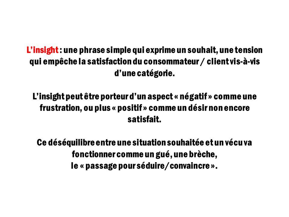 L'insight : une phrase simple qui exprime un souhait, une tension qui empêche la satisfaction du consommateur / client vis-à-vis d'une catégorie.