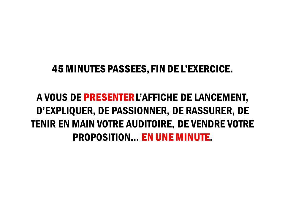 45 MINUTES PASSEES, FIN DE L'EXERCICE