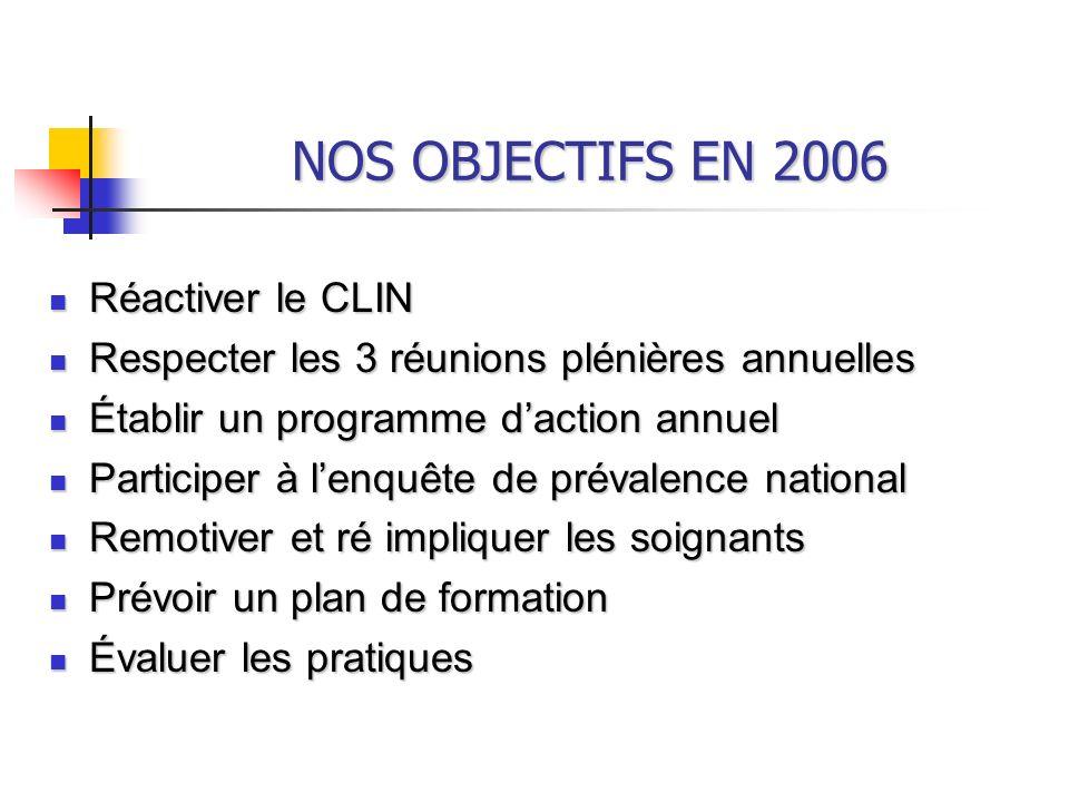 NOS OBJECTIFS EN 2006 Réactiver le CLIN