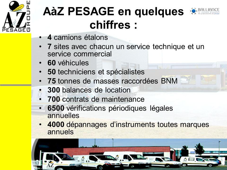 AàZ PESAGE en quelques chiffres :