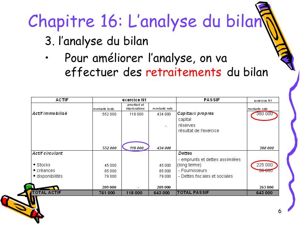 Chapitre 16: L'analyse du bilan