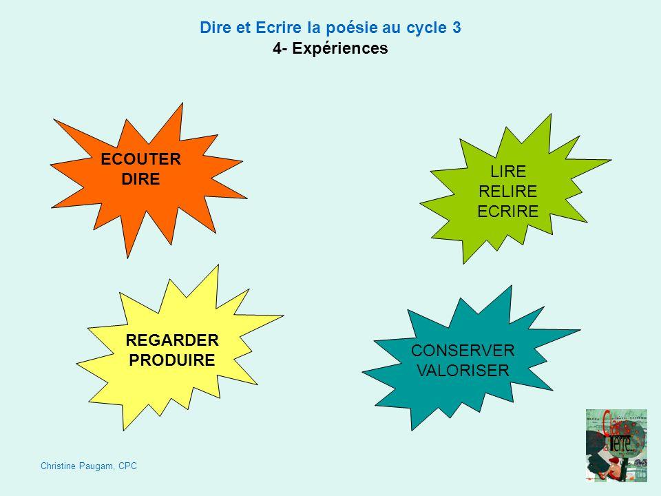 4- Expériences LIRE RELIRE ECRIRE ECOUTER DIRE REGARDER PRODUIRE CONSERVER VALORISER