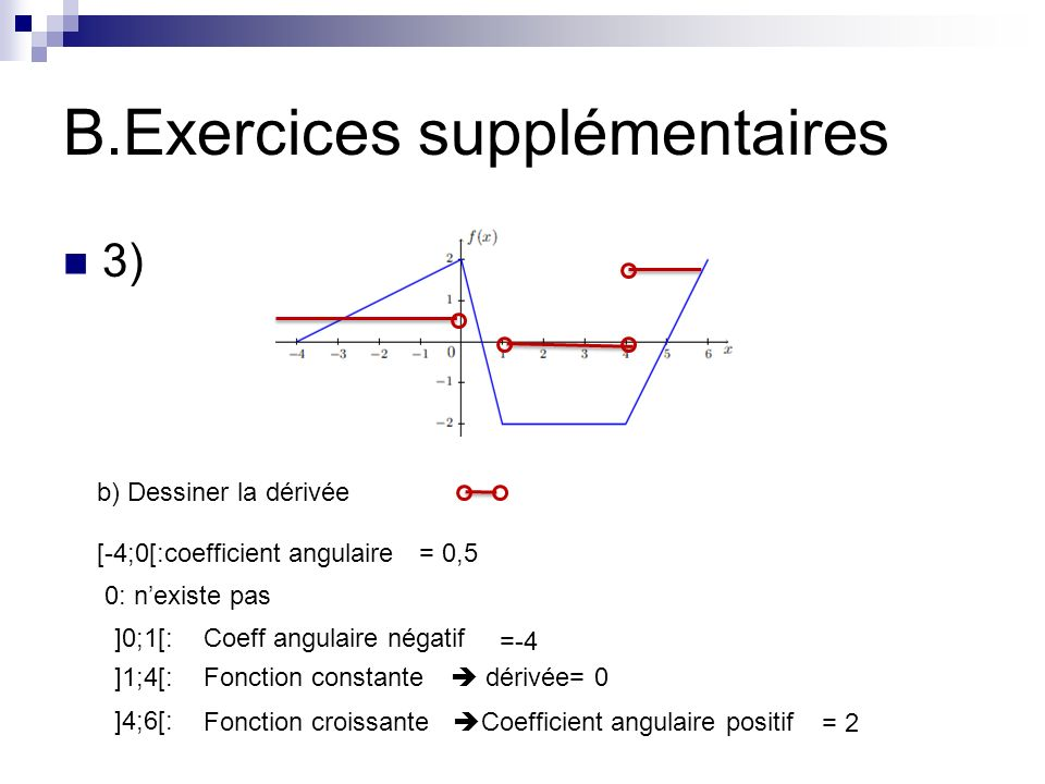 B.Exercices supplémentaires