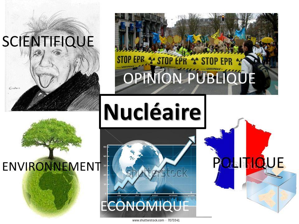 Nucléaire SCIENTIFIQUE OPINION PUBLIQUE POLITIQUE ECONOMIQUE