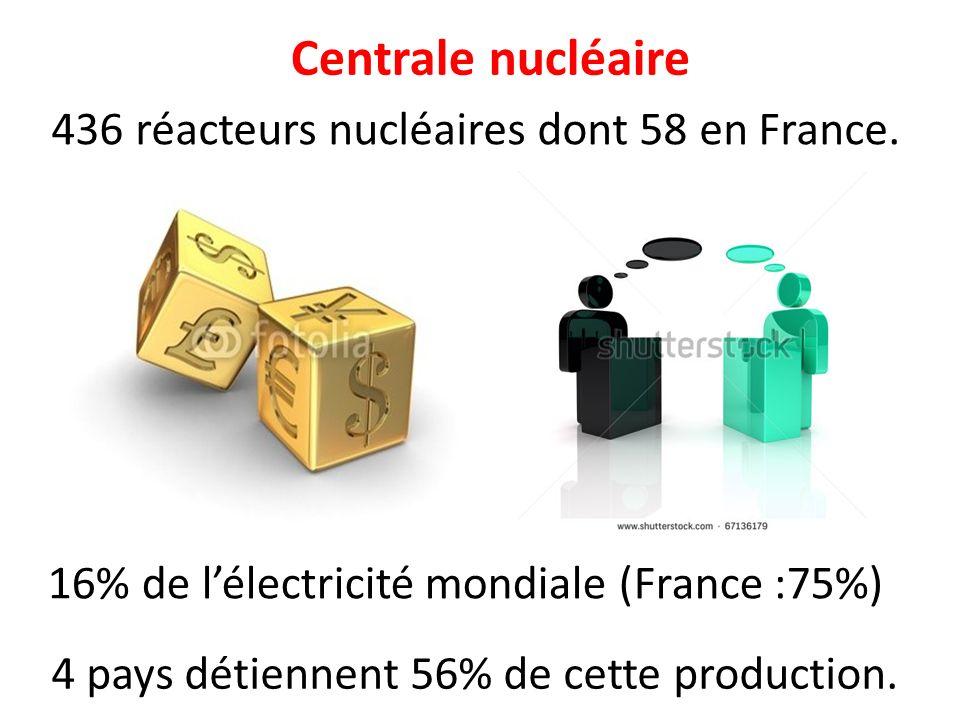 Centrale nucléaire 436 réacteurs nucléaires dont 58 en France.