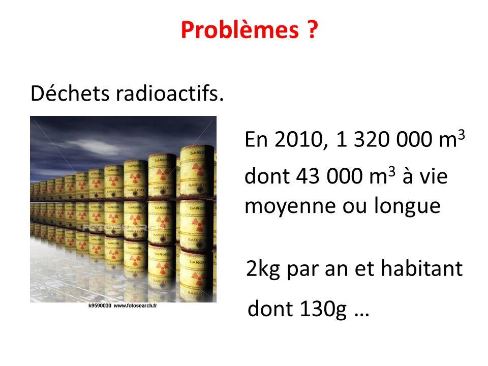 Problèmes Déchets radioactifs. En 2010, 1 320 000 m3