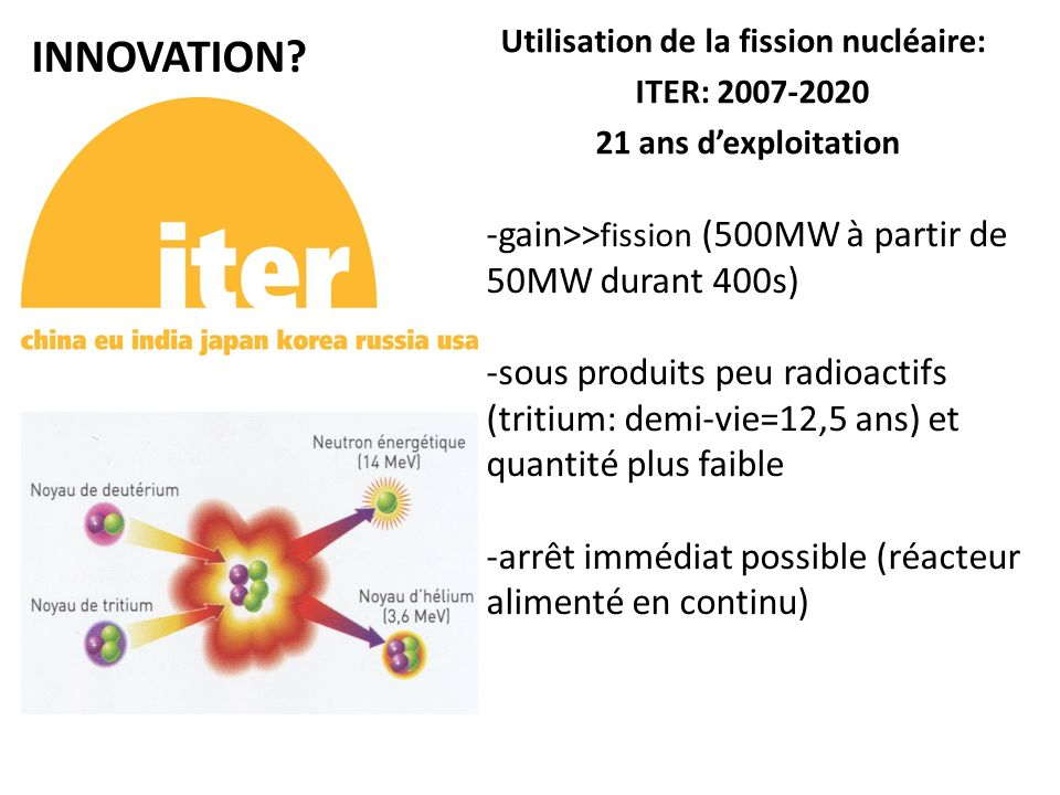 INNOVATION -gain>>fission (500MW à partir de 50MW durant 400s)