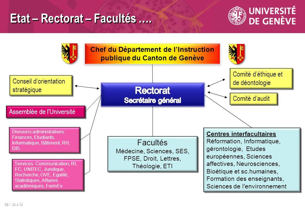 Chef du Département de l'Instruction publique du Canton de Genève