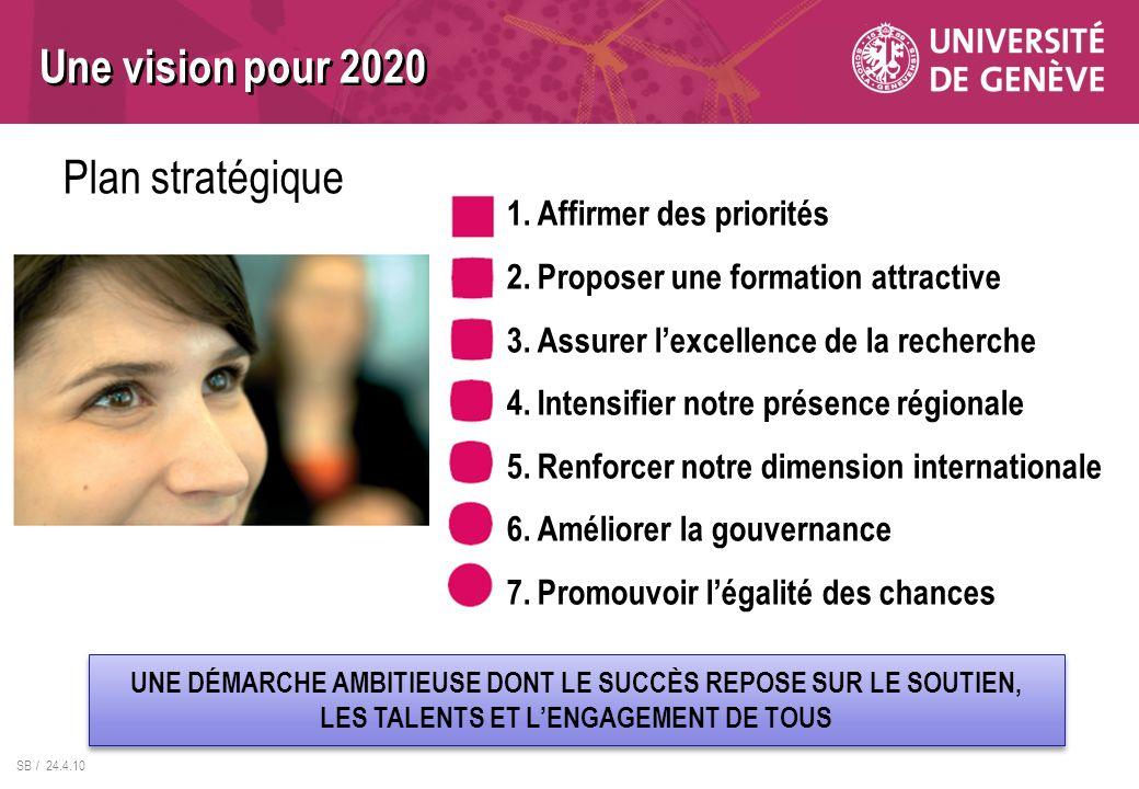 Une vision pour 2020 Plan stratégique Affirmer des priorités
