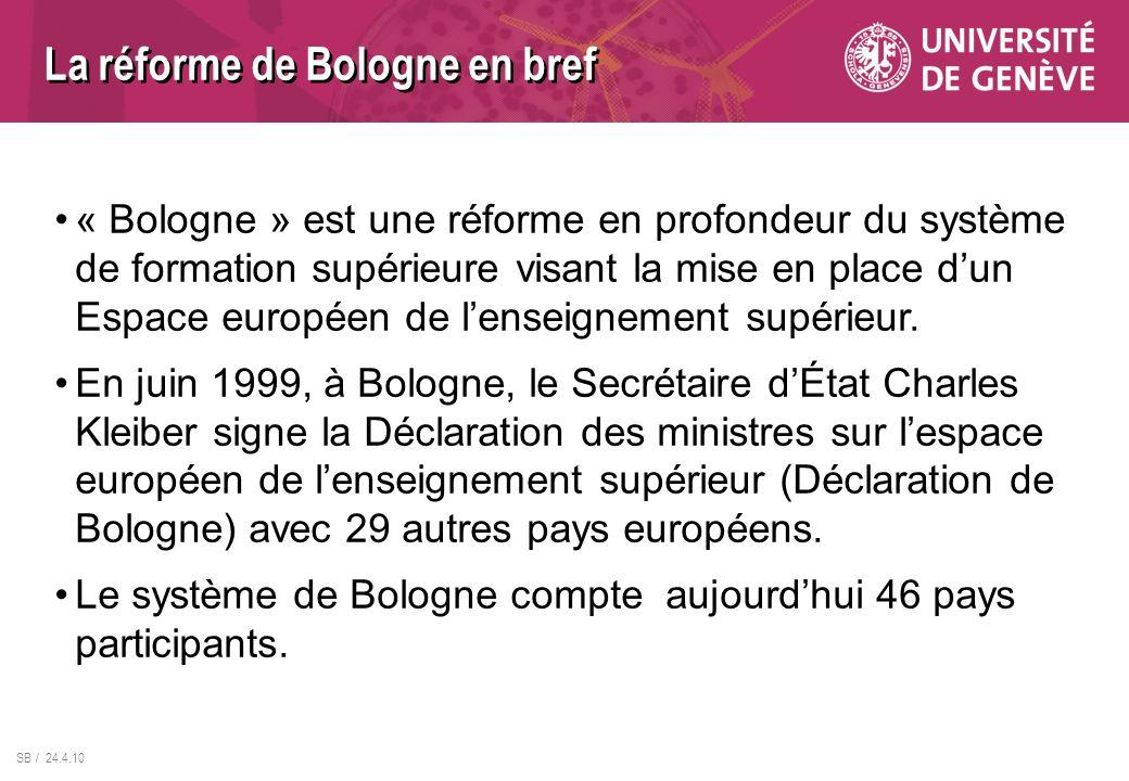 La réforme de Bologne en bref