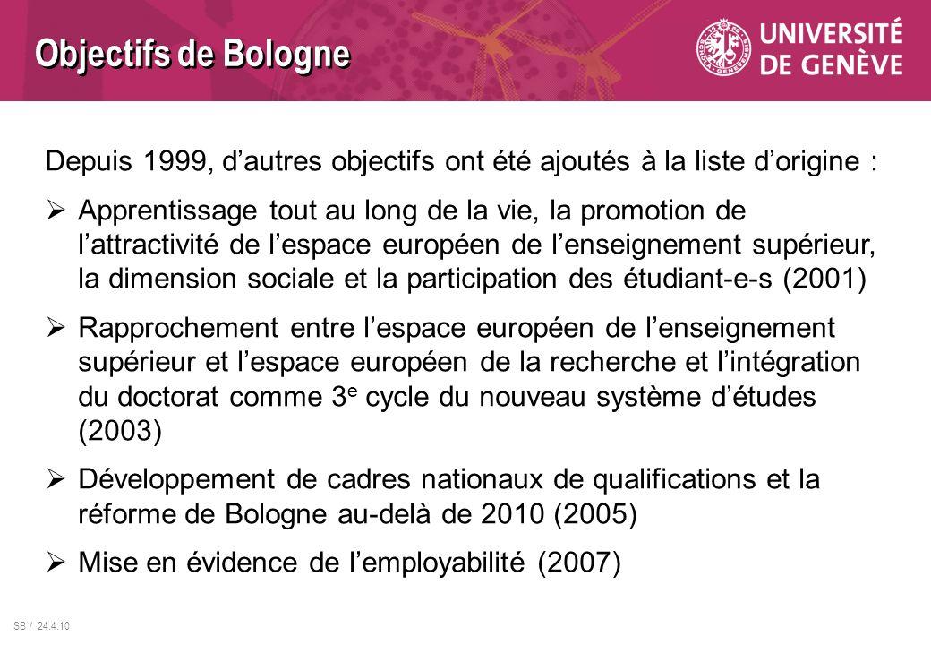 Objectifs de Bologne Depuis 1999, d'autres objectifs ont été ajoutés à la liste d'origine :