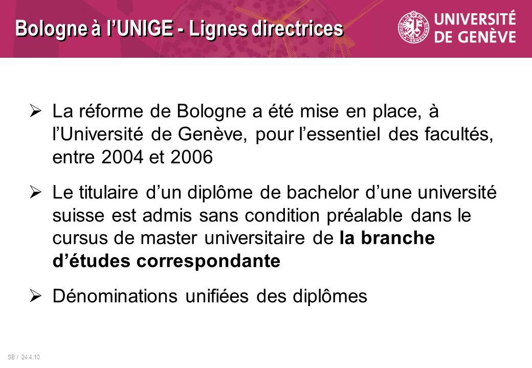 Bologne à l'UNIGE - Lignes directrices