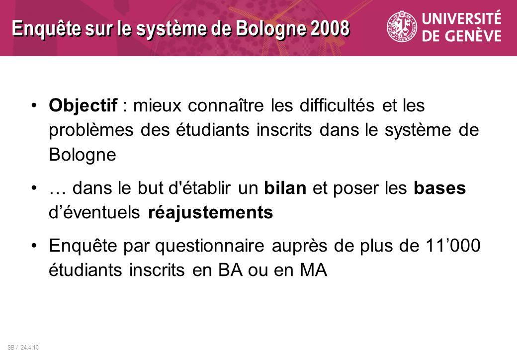 Enquête sur le système de Bologne 2008