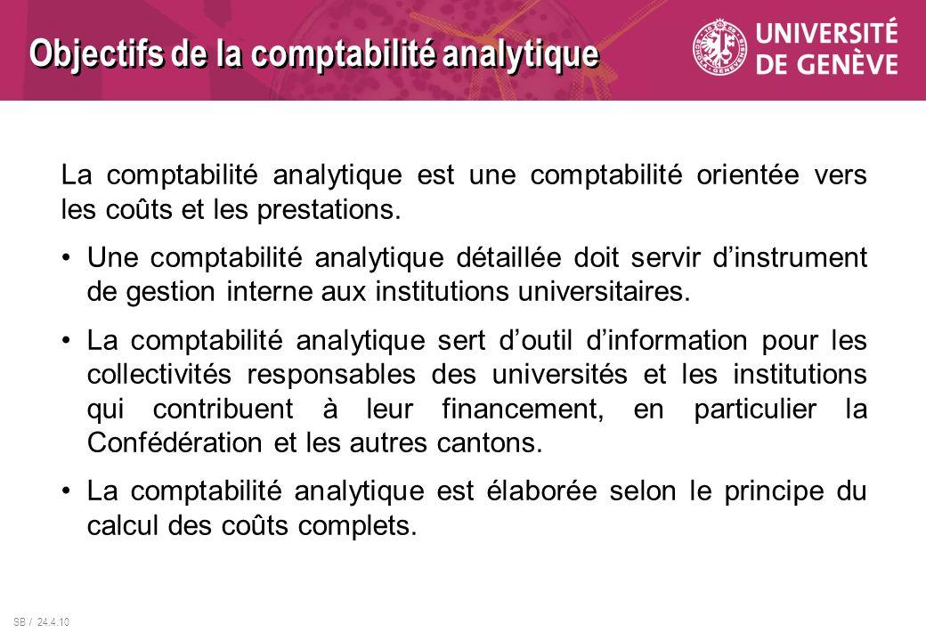 Objectifs de la comptabilité analytique
