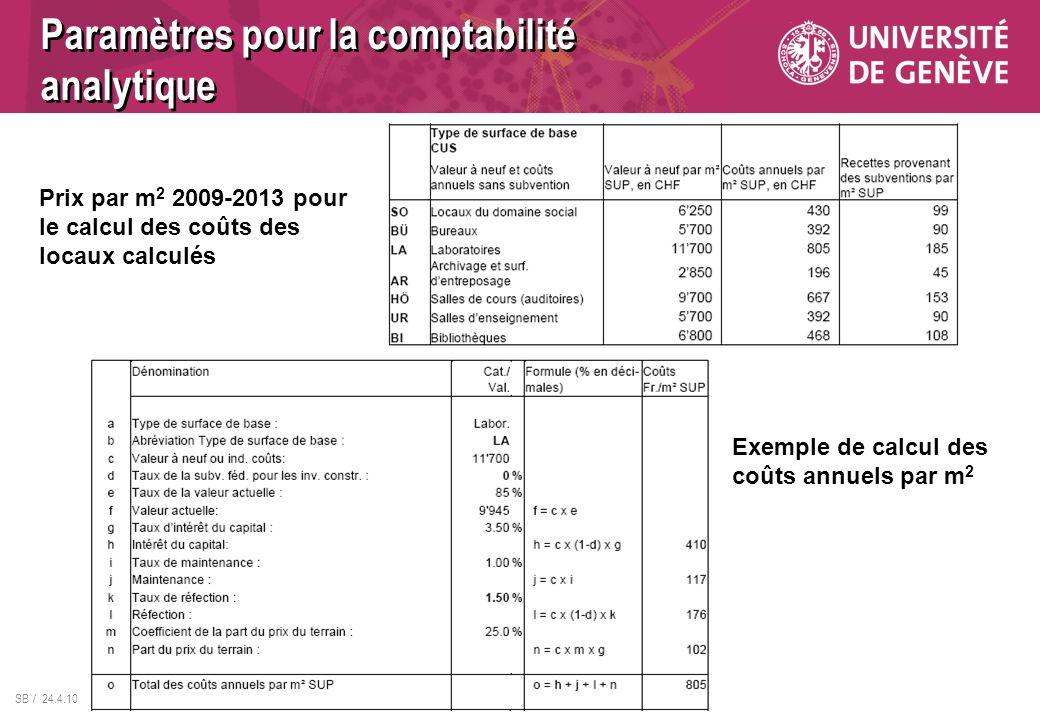 Paramètres pour la comptabilité analytique
