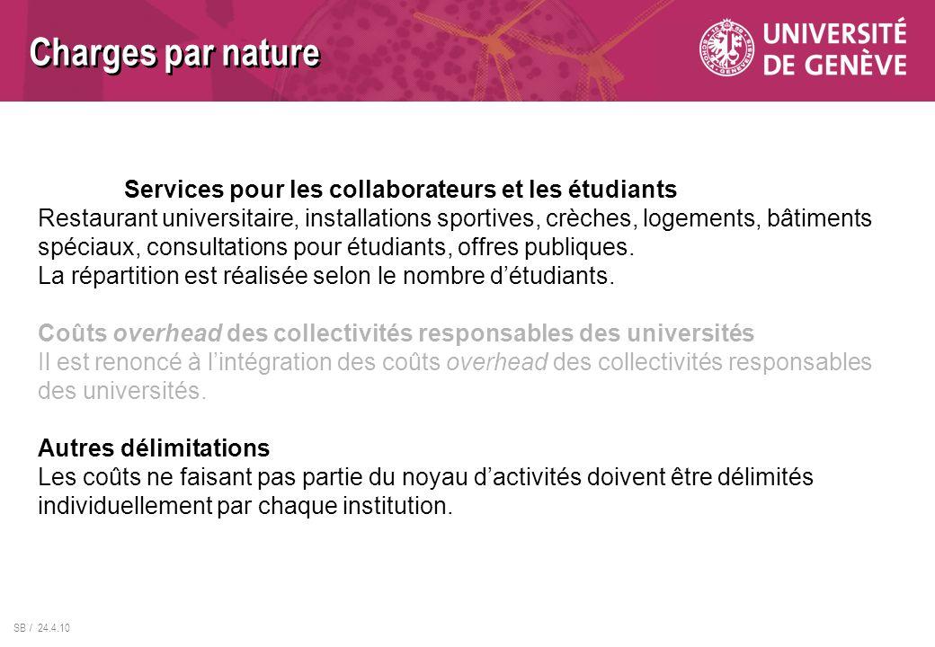 Charges par nature Services pour les collaborateurs et les étudiants