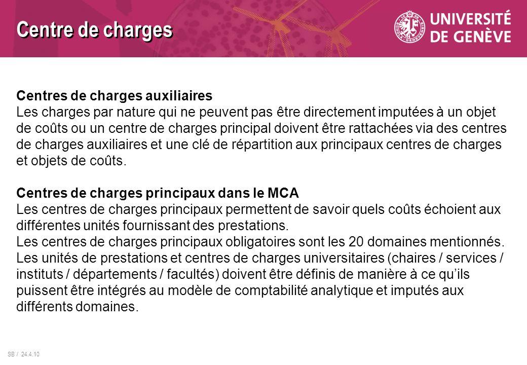 Centre de charges Centres de charges auxiliaires