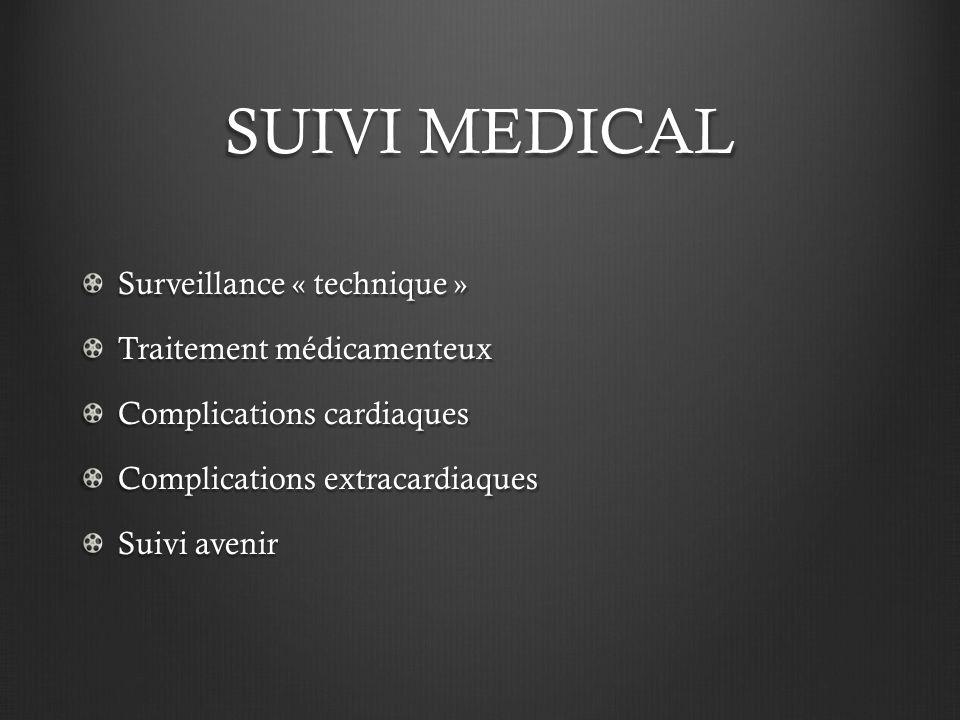 SUIVI MEDICAL Surveillance « technique » Traitement médicamenteux