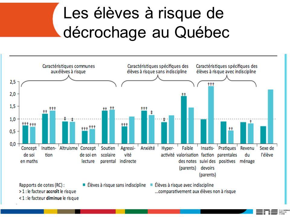 Les élèves à risque de décrochage au Québec