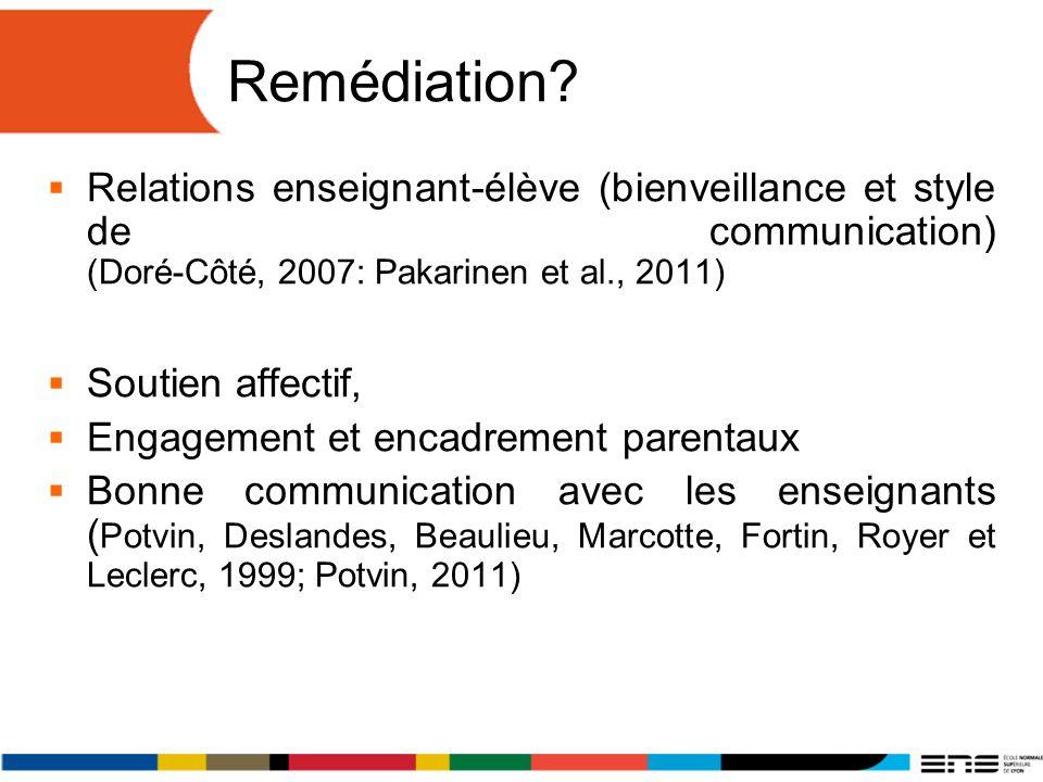 Remédiation Relations enseignant-élève (bienveillance et style de communication) (Doré-Côté, 2007: Pakarinen et al., 2011)